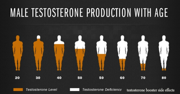 testosterone-booster